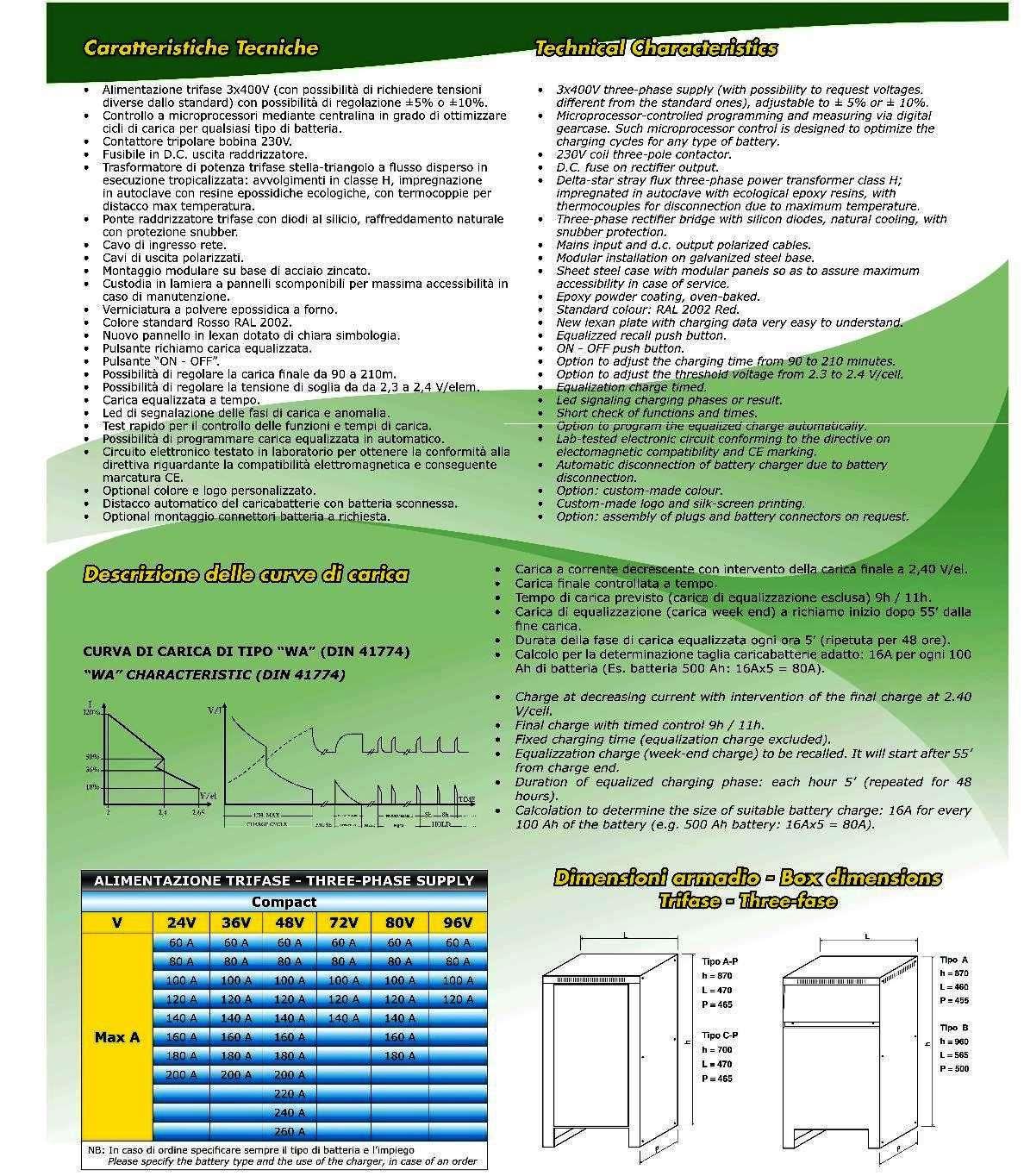 Thông số bộ sạc ắc quy Midac Ý - châu Châu