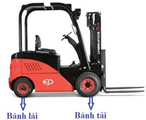 Các loại bánh xe nâng động cơ